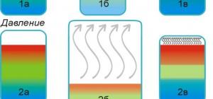 Как смещается равновесие экзотермической реакции