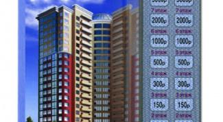 Как выиграть всероссийскую жилищную лотерею