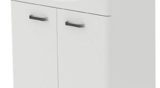 Как отрегулировать дверцы шкафа