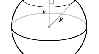 How to find the cross-sectional area of the ball