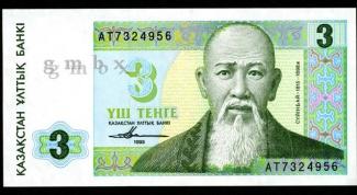 Как перевести тенге в рубли