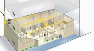 Как определить площадь здания