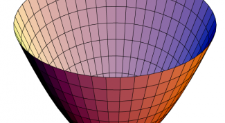 How to build a paraboloid