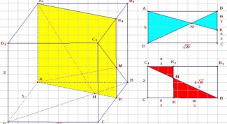 How to find the cross section of the parallelepiped