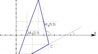 How to write the equations of the sides of the triangle