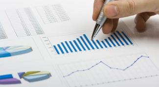 Как провести экономический анализ производства