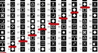 Как решить магический квадрат