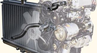 Как утеплить радиатор автомобиля