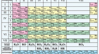 How to find molecular weight