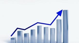 Как определить рентабельность активов