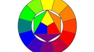 Как нарисовать цветовой круг