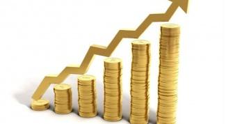 Как рассчитать прибыль банка