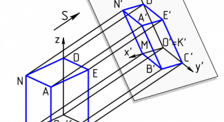 How to draw axonometric