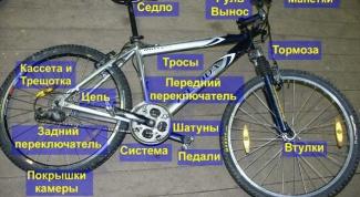 Как разобрать велосипед на запчасти