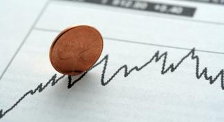 Как рассчитать норму рентабельности