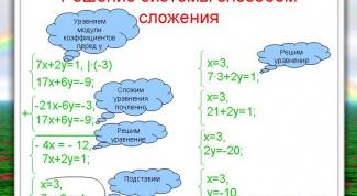 Как решать системы уравнений