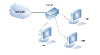 Как подключить маршрутизатор к компьютеру