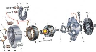 Как разобрать генератор
