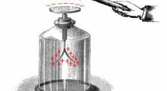 Как сделать электроскоп