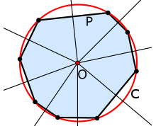 How to find radius of circumscribed circle