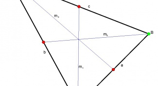 How to find the median of a triangle