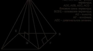 Как сделать правильную пирамиду