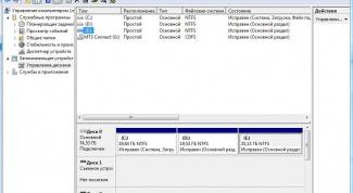 Как форматировать внешний жесткий диск