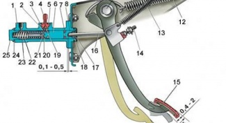How to adjust a grip on WHA