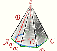 How to find the area of a pyramid