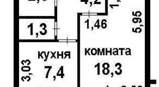Как посчитать площадь помещения