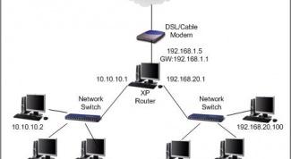 Как соединить два маршрутизатора