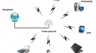 Как соединить две точки доступа