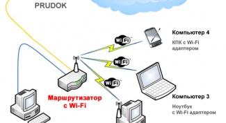 Как соединить ноутбук с локальной сетью