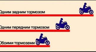 Как тормозить мотоцикл