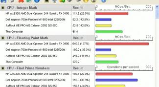 Как проверить быстродействие компьютера