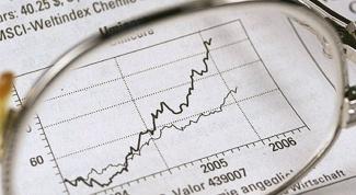 Как купить акции в интернете