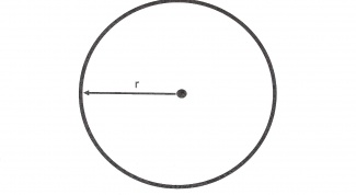 How to find the circumference knowing only the radius