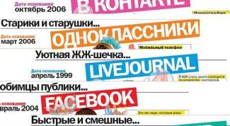 Как сделать свой социальный сайт