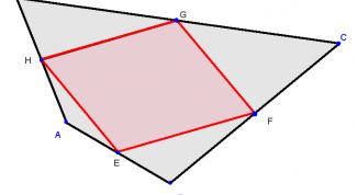 Как выучить теорему
