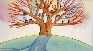Как построить дерево целей
