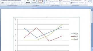 Как научиться рисовать график  Word