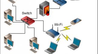 Как раздать интернет в локальной сети