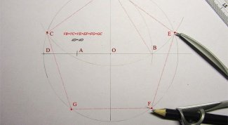 How to construct a Pentagon with a compass