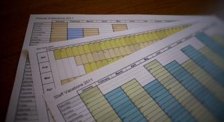 Как писать план на год
