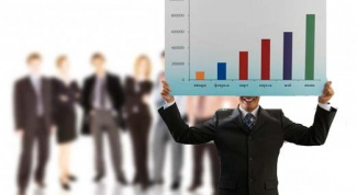 Как посчитать рентабельность продаж