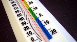 How to translate Fahrenheit into degrees