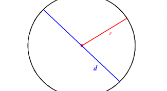 The diameter of a circle: how to define it