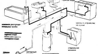 Как построить водопровод