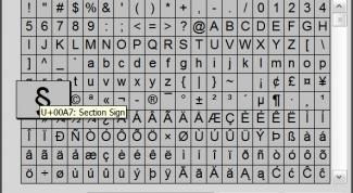 Как вставлять символы в текст