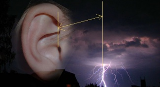 How to determine at what distance from you was struck by lightning